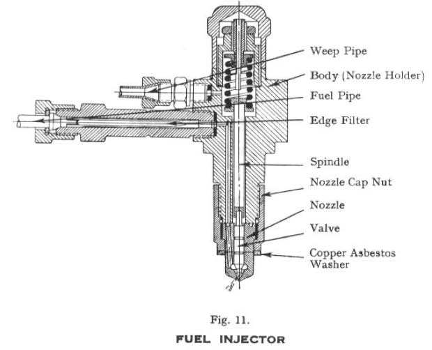 Injector Return Pipe